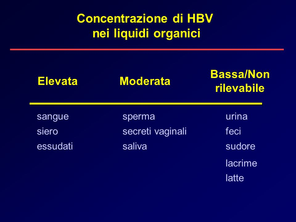 Concentrazione di HBV nei liquidi organici