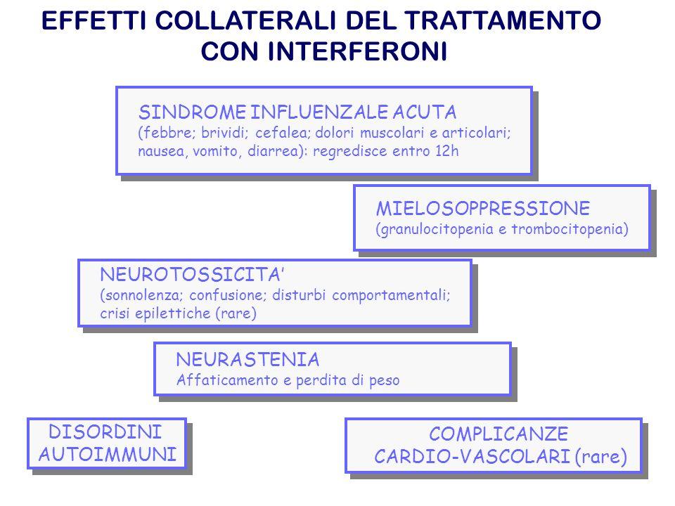 EFFETTI COLLATERALI DEL TRATTAMENTO CON INTERFERONI