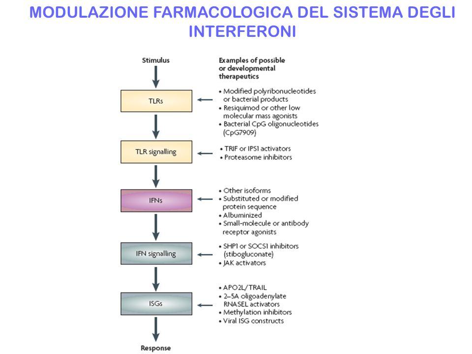 MODULAZIONE FARMACOLOGICA DEL SISTEMA DEGLI INTERFERONI