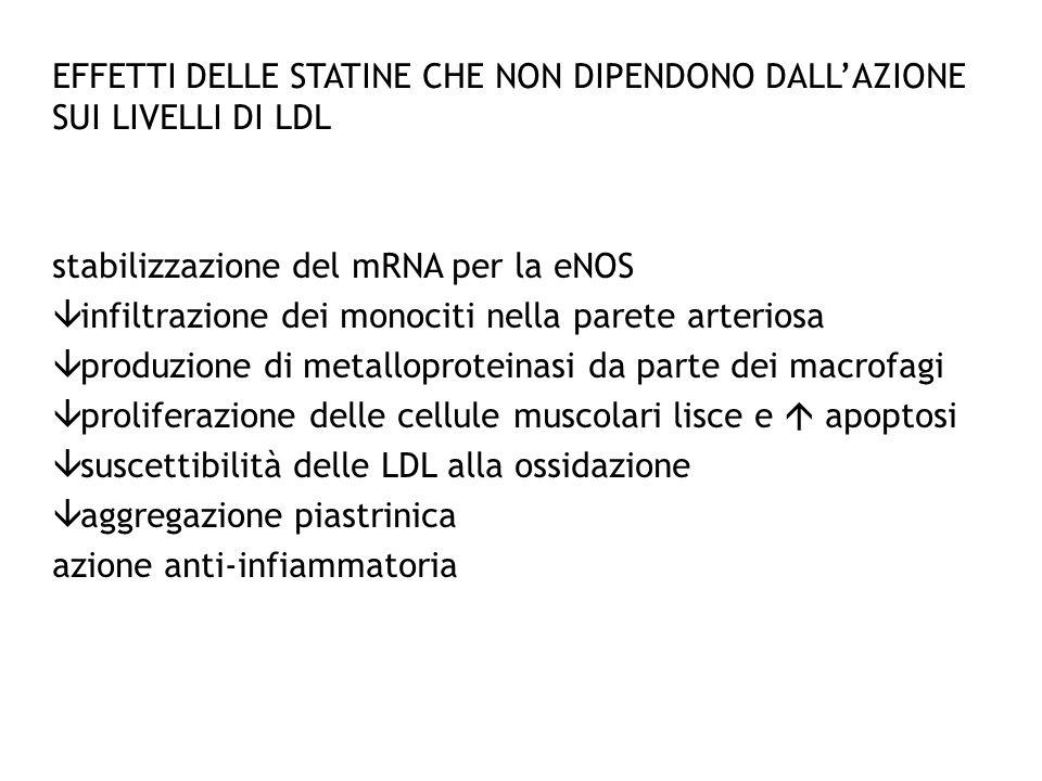 EFFETTI DELLE STATINE CHE NON DIPENDONO DALL'AZIONE SUI LIVELLI DI LDL