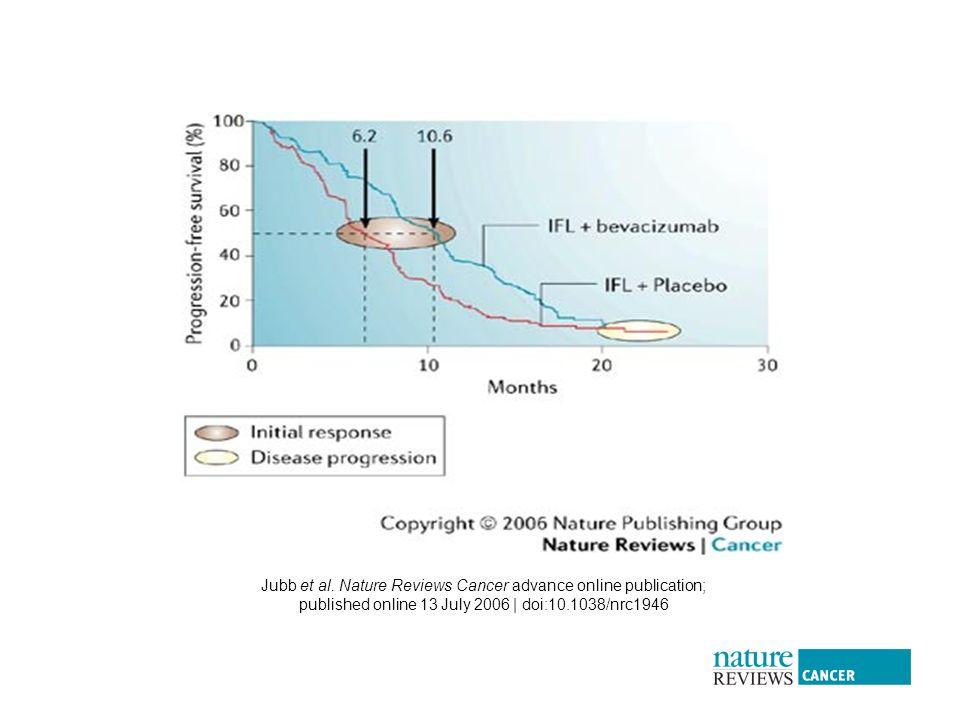 Jubb et al. Nature Reviews Cancer advance online publication;