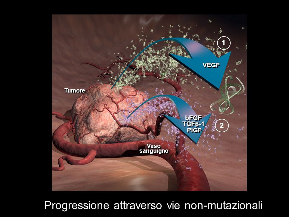 Progressione attraverso vie non-mutazionali