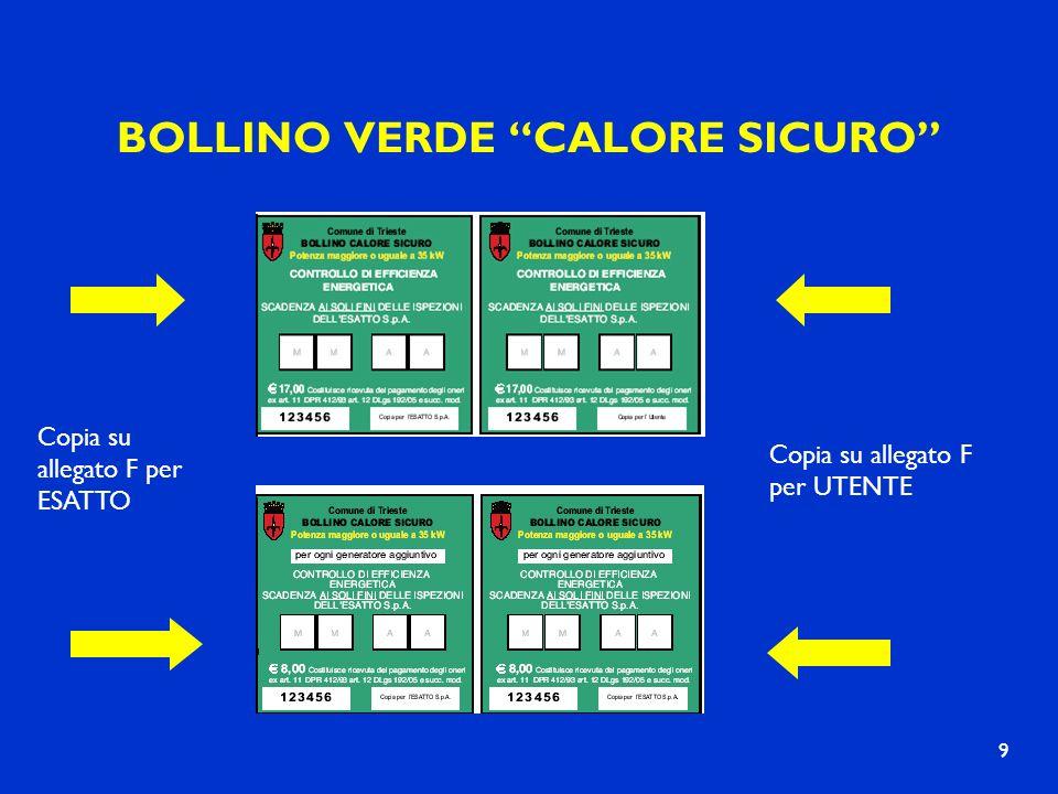 BOLLINO VERDE CALORE SICURO