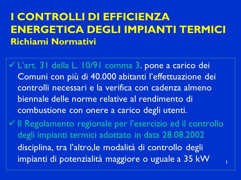 I CONTROLLI DI EFFICIENZA ENERGETICA DEGLI IMPIANTI TERMICI Richiami Normativi