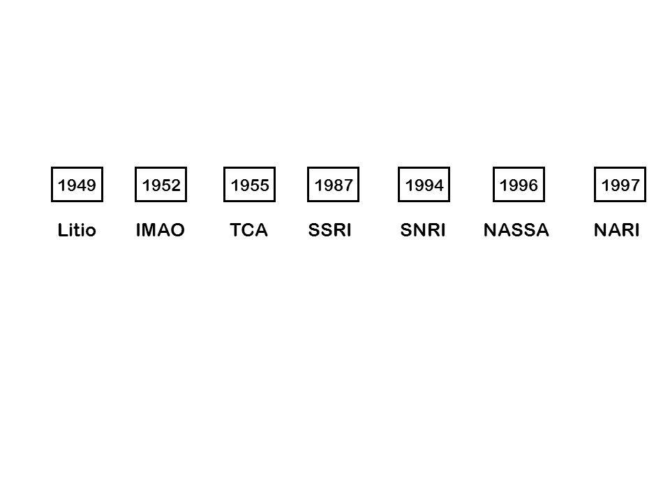 1949 Litio 1952 1955 1987 1994 1996 1997 NARI IMAO TCA SSRI SNRI NASSA