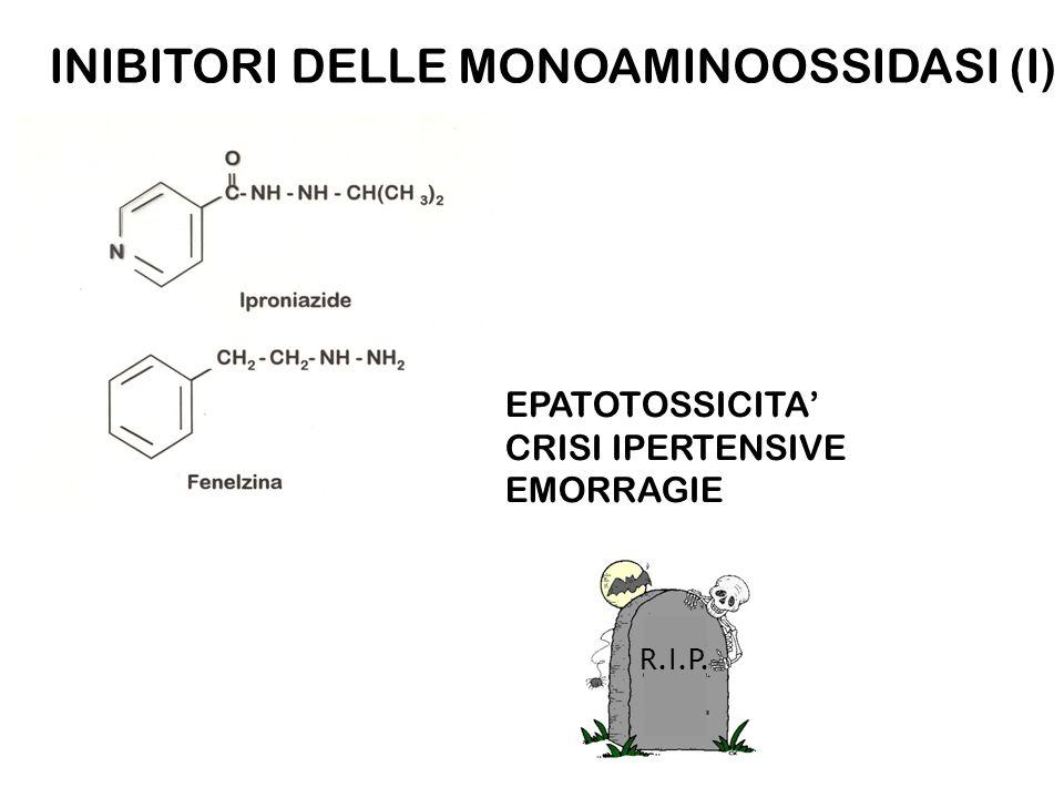 INIBITORI DELLE MONOAMINOOSSIDASI (I)