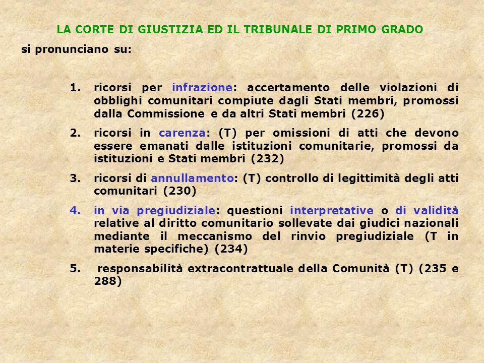 LA CORTE DI GIUSTIZIA ED IL TRIBUNALE DI PRIMO GRADO