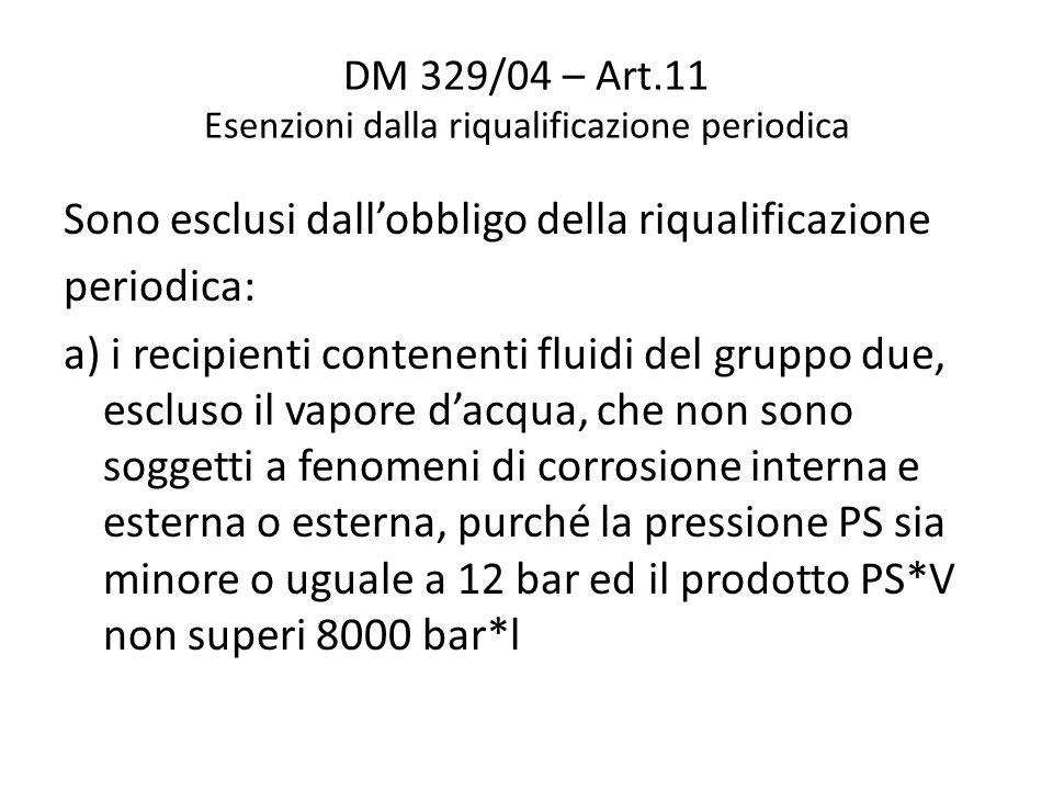 DM 329/04 – Art.11 Esenzioni dalla riqualificazione periodica