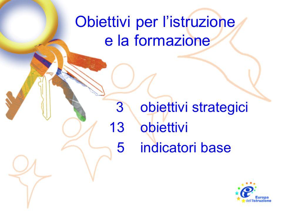 Obiettivi per l'istruzione e la formazione