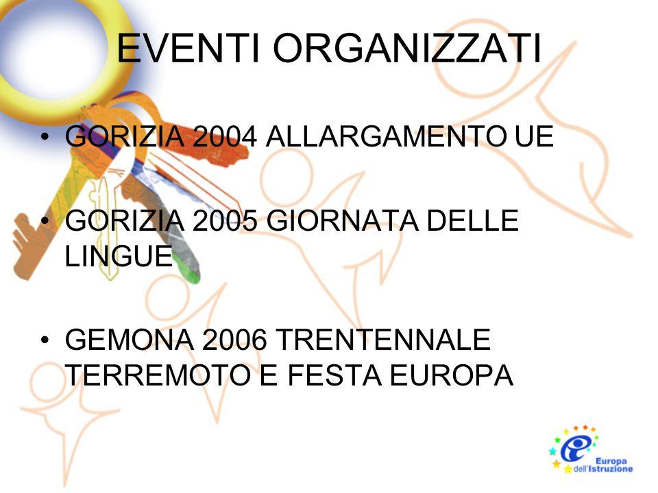 EVENTI ORGANIZZATI GORIZIA 2004 ALLARGAMENTO UE