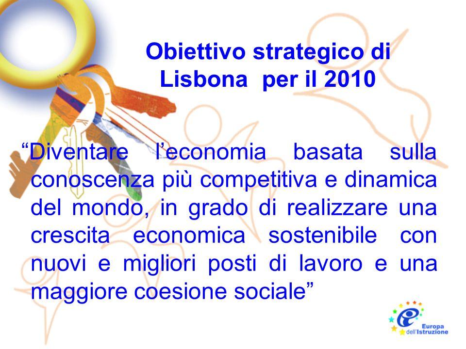 Obiettivo strategico di Lisbona per il 2010