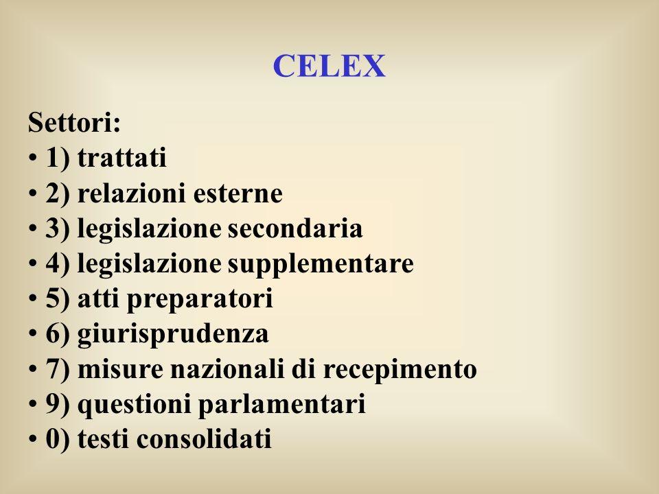 CELEX Settori: 1) trattati 2) relazioni esterne