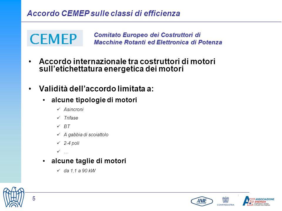 Accordo CEMEP sulle classi di efficienza
