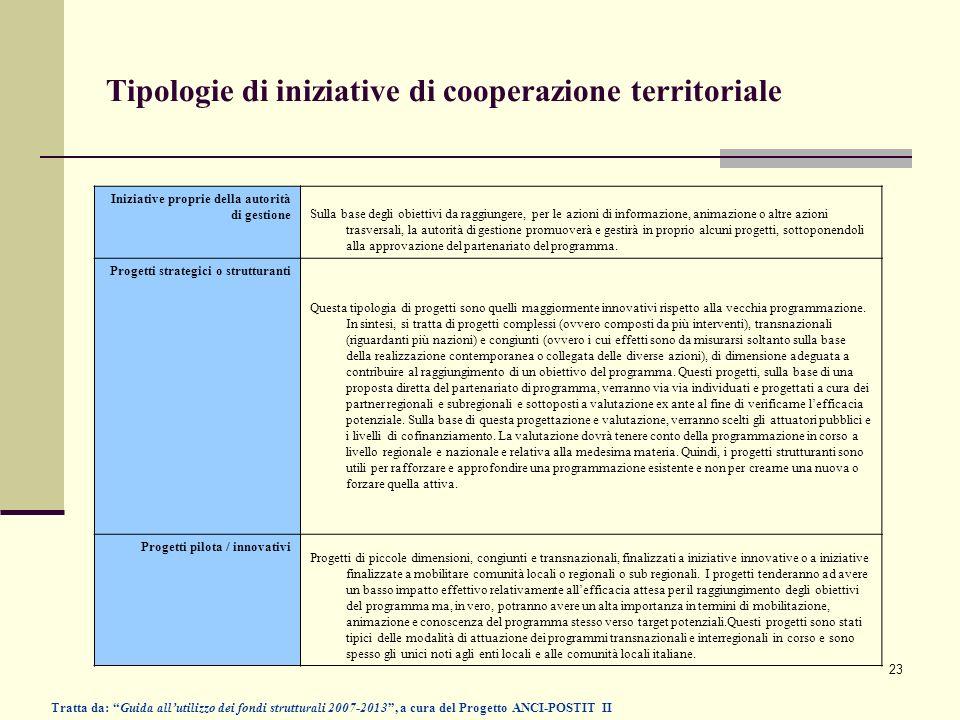 Tipologie di iniziative di cooperazione territoriale