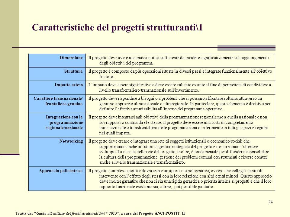 Caratteristiche del progetti strutturanti\1