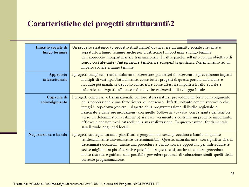 Caratteristiche dei progetti strutturanti\2