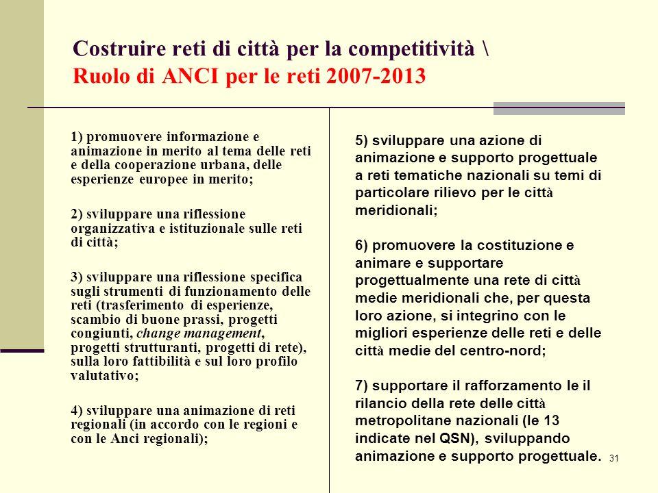 Costruire reti di città per la competitività \ Ruolo di ANCI per le reti 2007-2013