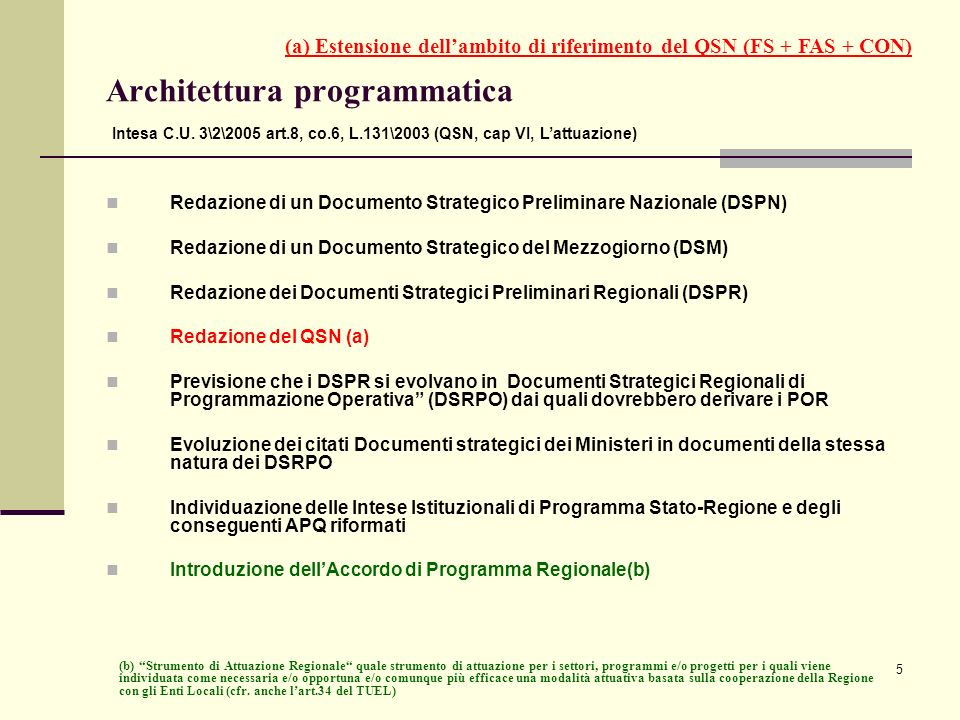 Architettura programmatica