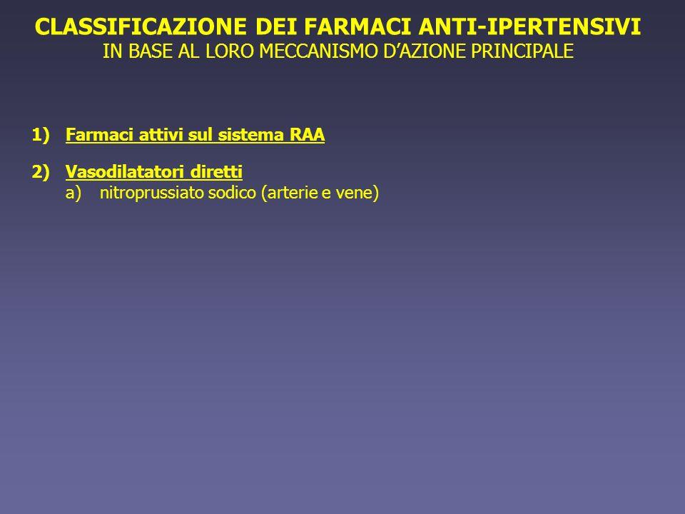 CLASSIFICAZIONE DEI FARMACI ANTI-IPERTENSIVI