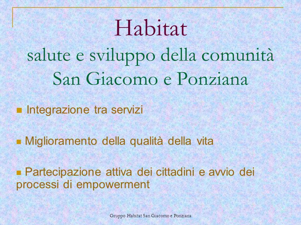 Habitat salute e sviluppo della comunità San Giacomo e Ponziana