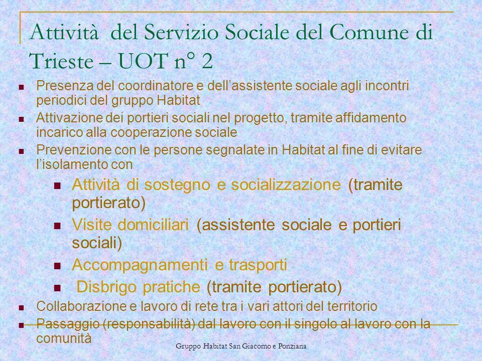 Attività del Servizio Sociale del Comune di Trieste – UOT n° 2
