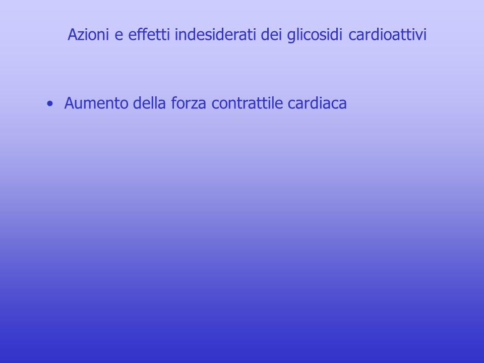 Azioni e effetti indesiderati dei glicosidi cardioattivi