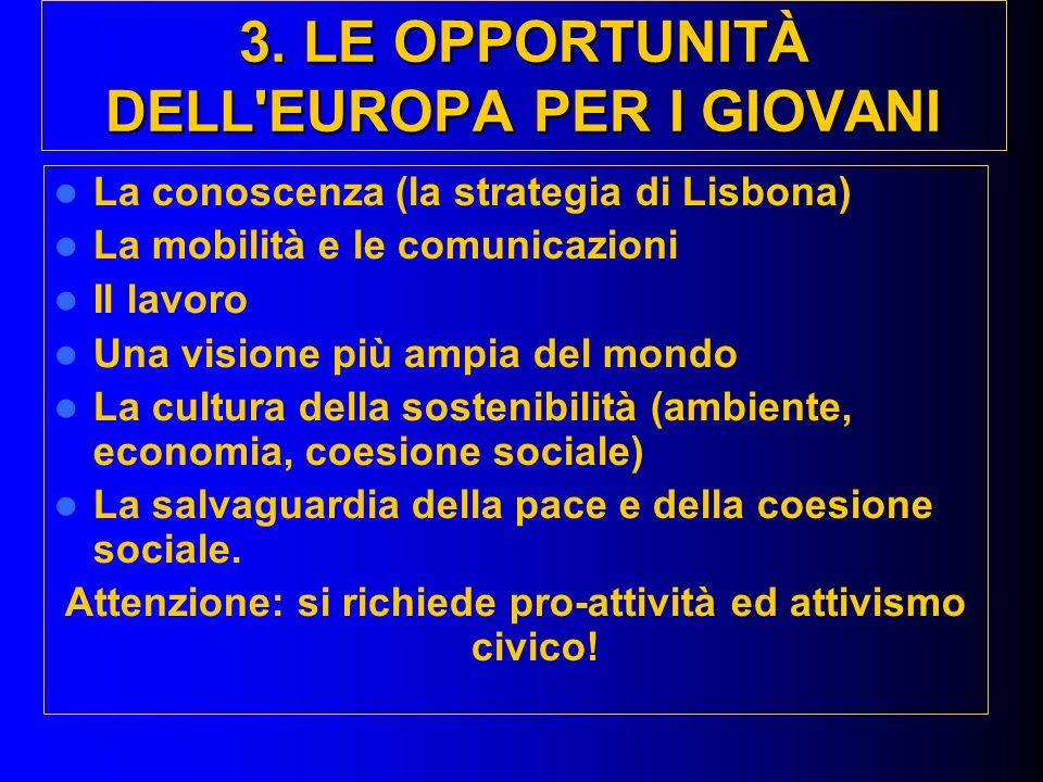 3. LE OPPORTUNITÀ DELL EUROPA PER I GIOVANI