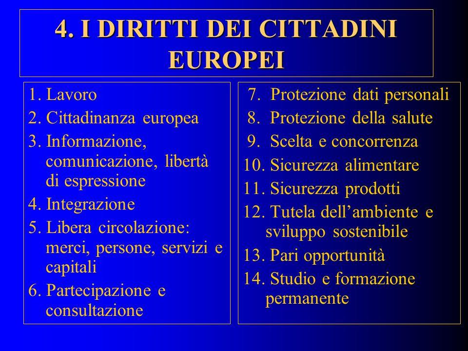 4. I DIRITTI DEI CITTADINI EUROPEI