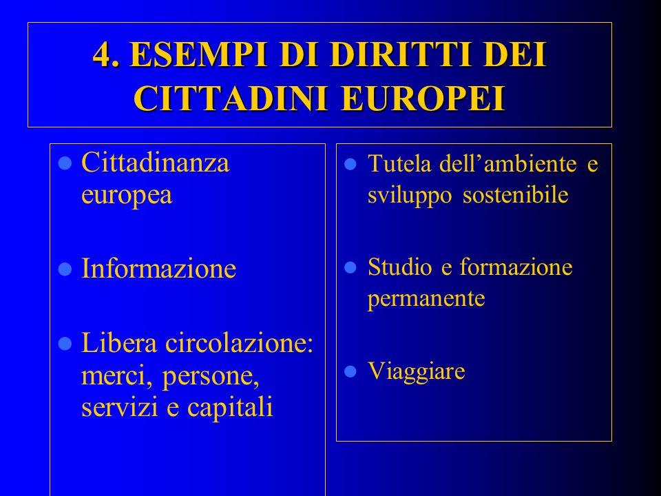4. ESEMPI DI DIRITTI DEI CITTADINI EUROPEI