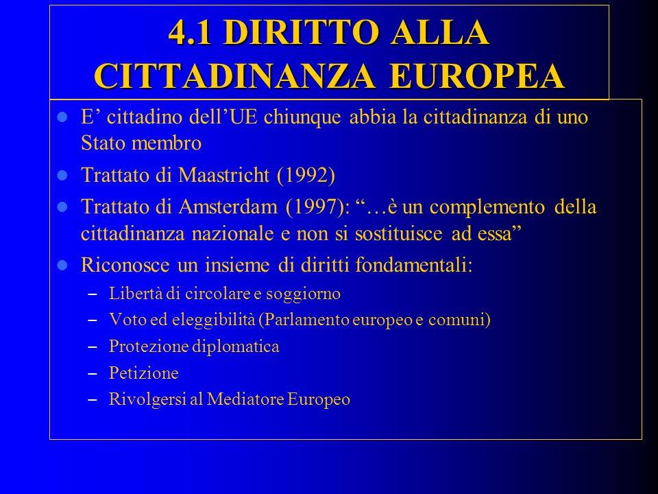 4.1 DIRITTO ALLA CITTADINANZA EUROPEA