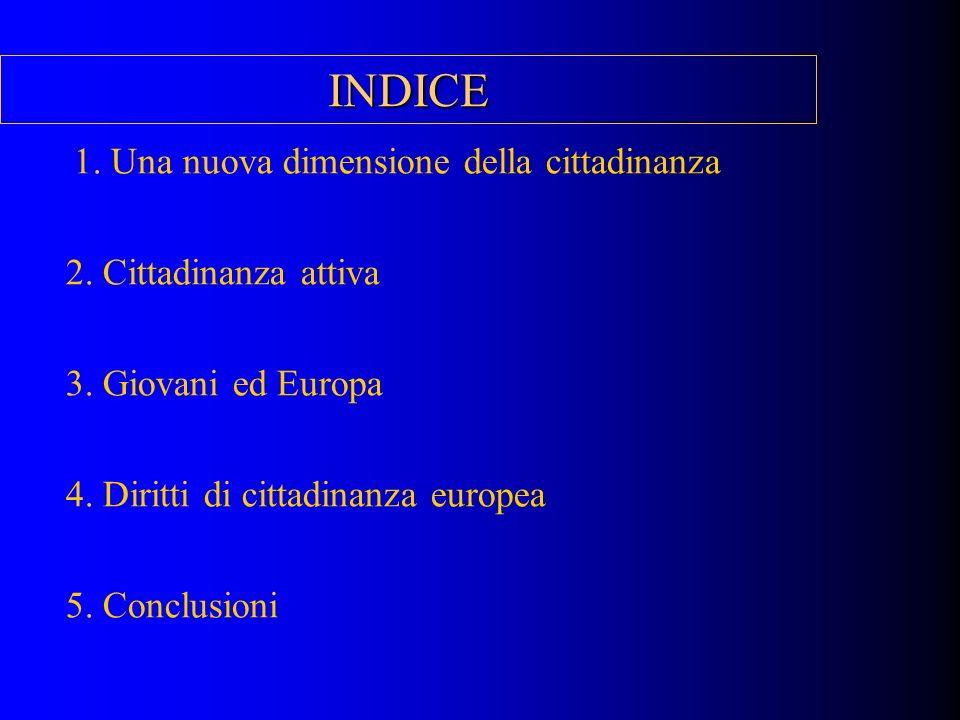 INDICE 1. Una nuova dimensione della cittadinanza