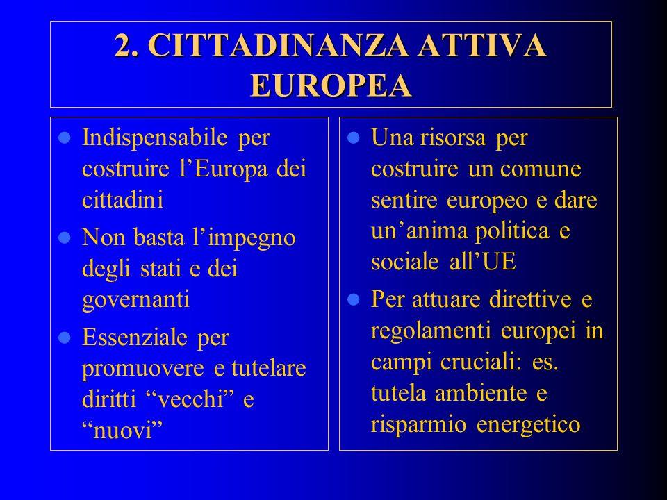 2. CITTADINANZA ATTIVA EUROPEA