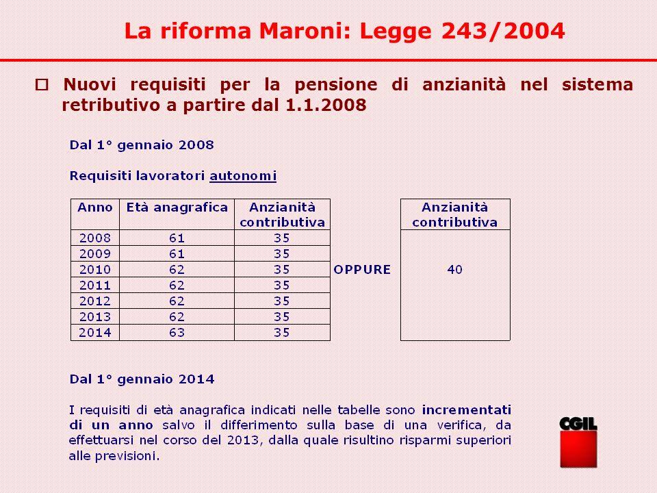 La riforma Maroni: Legge 243/2004