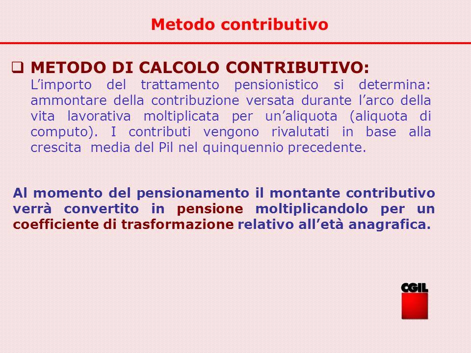 METODO DI CALCOLO CONTRIBUTIVO: