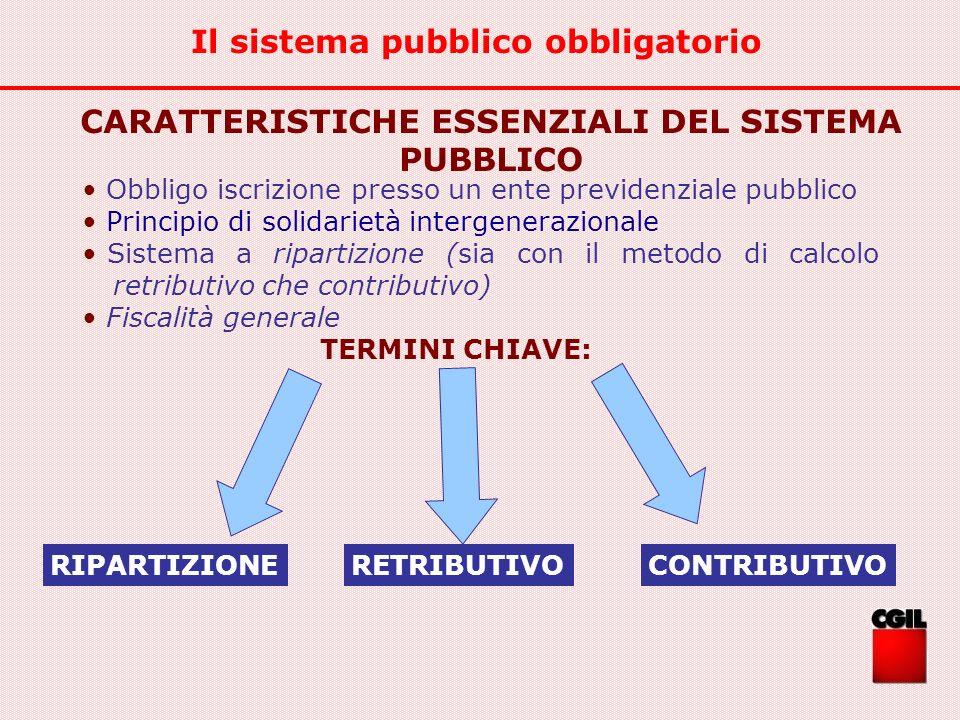 Il sistema pubblico obbligatorio