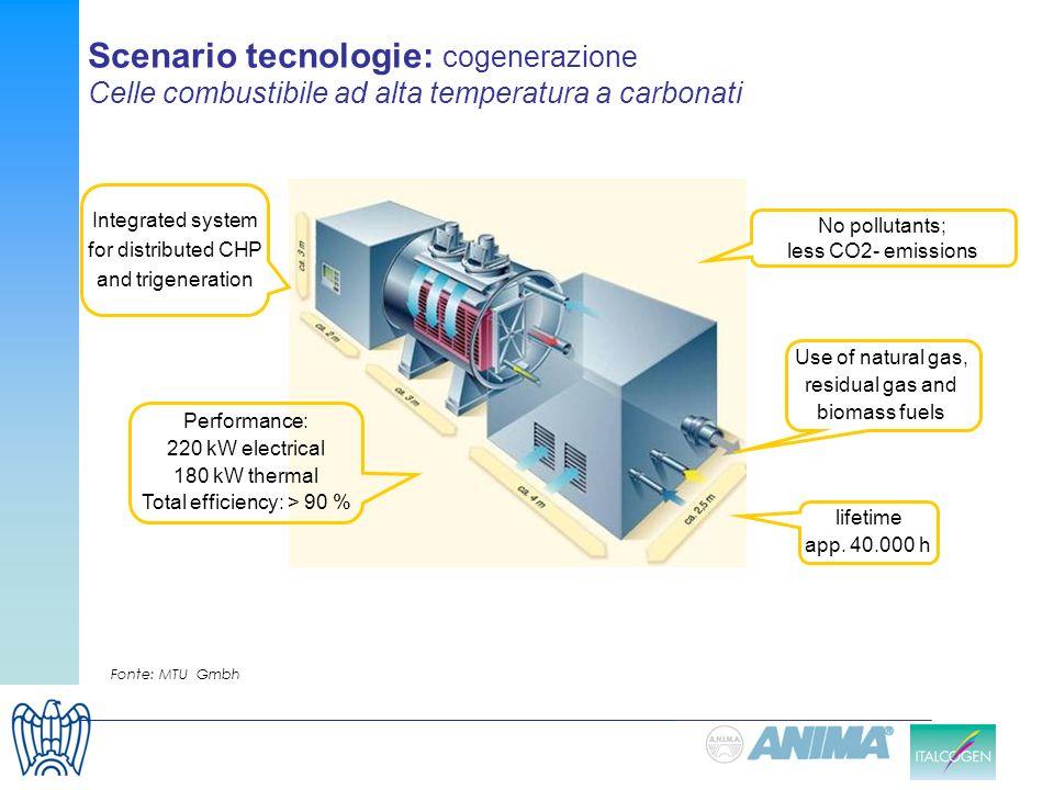 Scenario tecnologie: cogenerazione Celle combustibile ad alta temperatura a carbonati