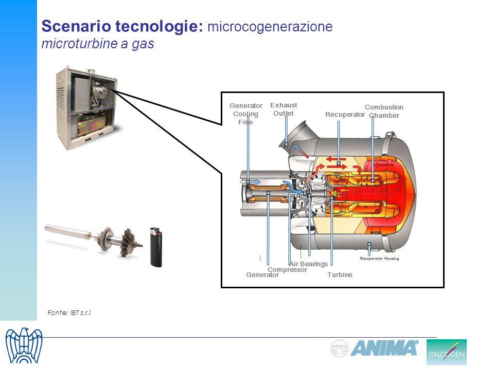 Scenario tecnologie: microcogenerazione microturbine a gas