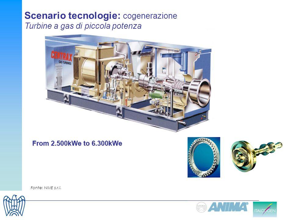Scenario tecnologie: cogenerazione Turbine a gas di piccola potenza
