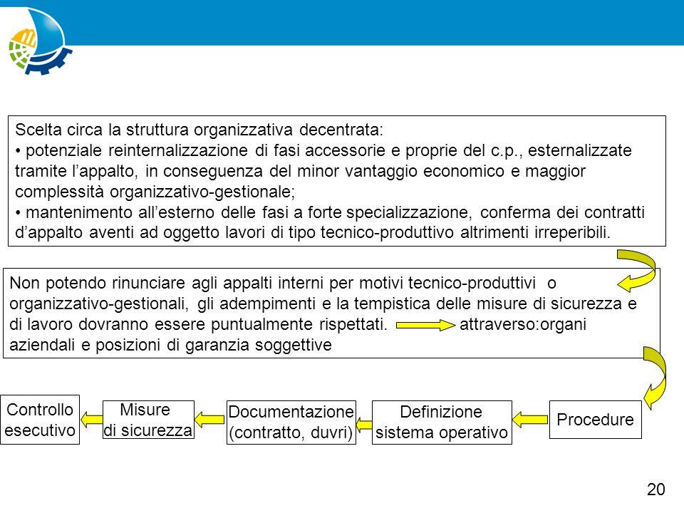 Scelta circa la struttura organizzativa decentrata: