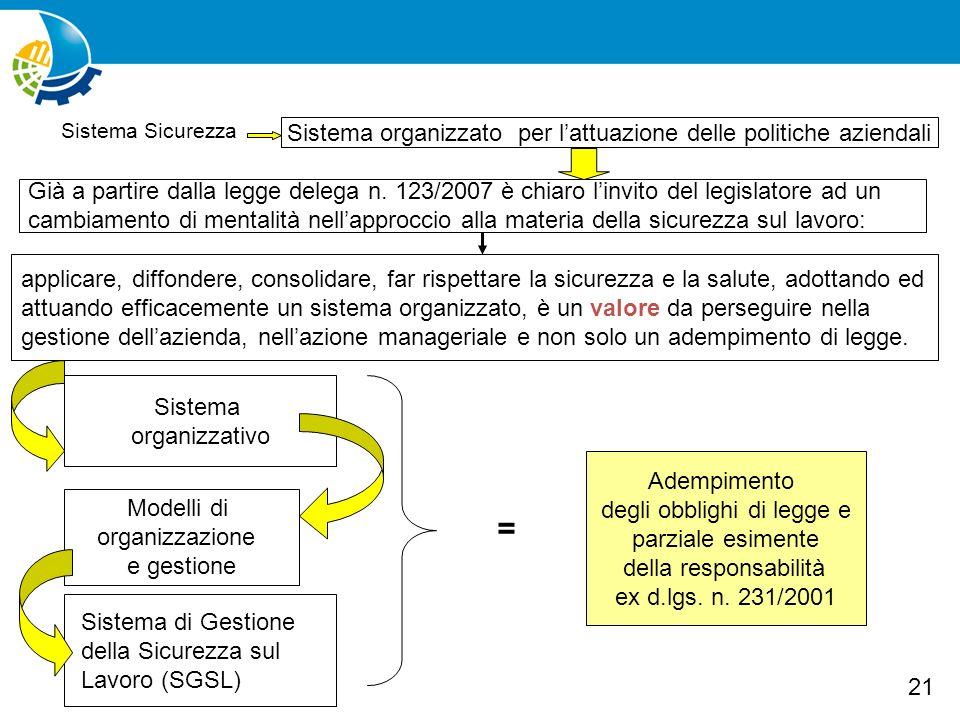 = Sistema organizzato per l'attuazione delle politiche aziendali
