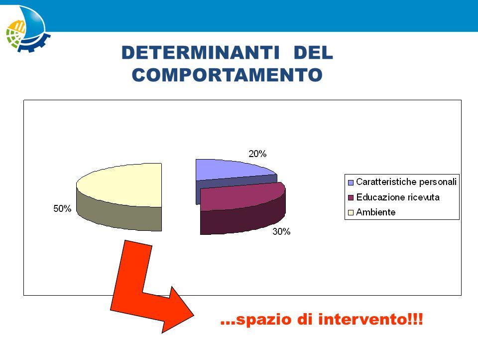 DETERMINANTI DEL COMPORTAMENTO