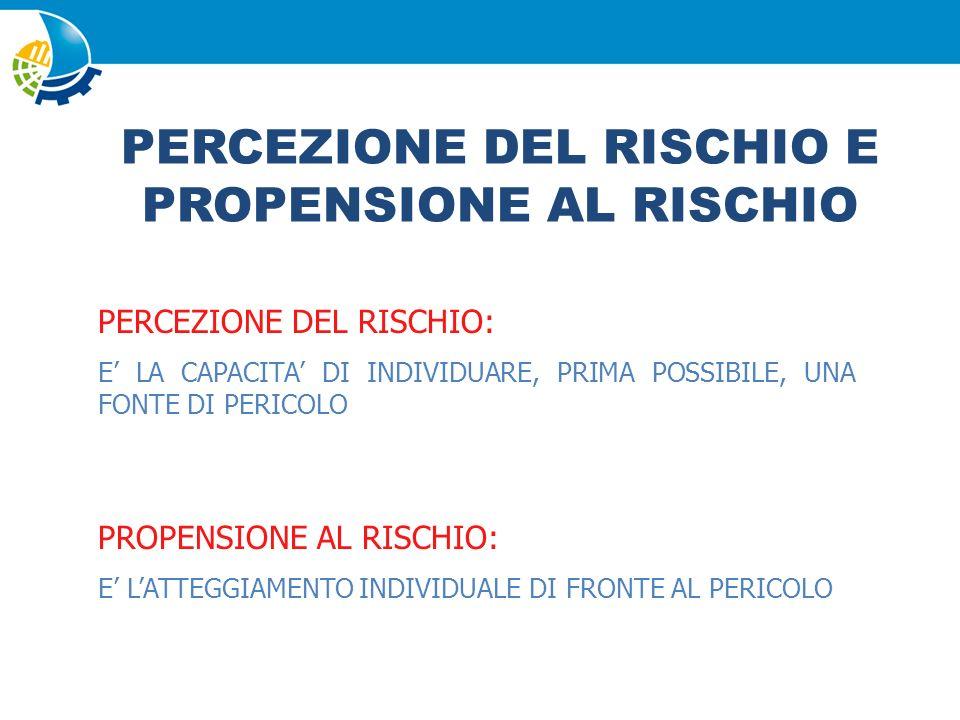 PERCEZIONE DEL RISCHIO E PROPENSIONE AL RISCHIO
