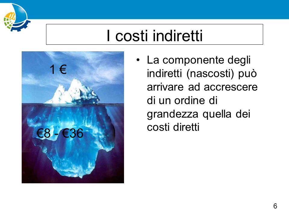 I costi indiretti La componente degli indiretti (nascosti) può arrivare ad accrescere di un ordine di grandezza quella dei costi diretti.