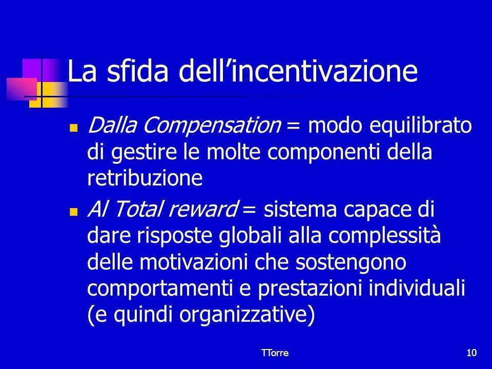 La sfida dell'incentivazione