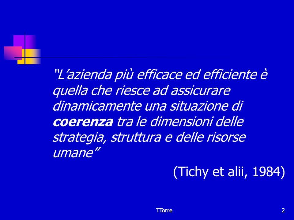 L'azienda più efficace ed efficiente è quella che riesce ad assicurare dinamicamente una situazione di coerenza tra le dimensioni delle strategia, struttura e delle risorse umane