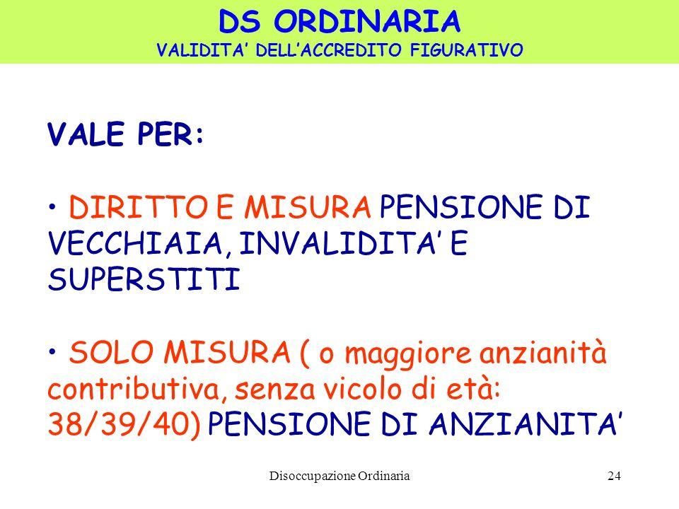 VALIDITA' DELL'ACCREDITO FIGURATIVO