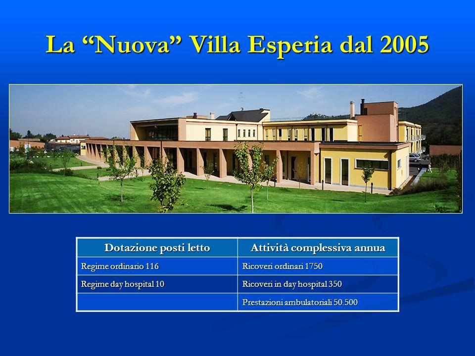 La Nuova Villa Esperia dal 2005