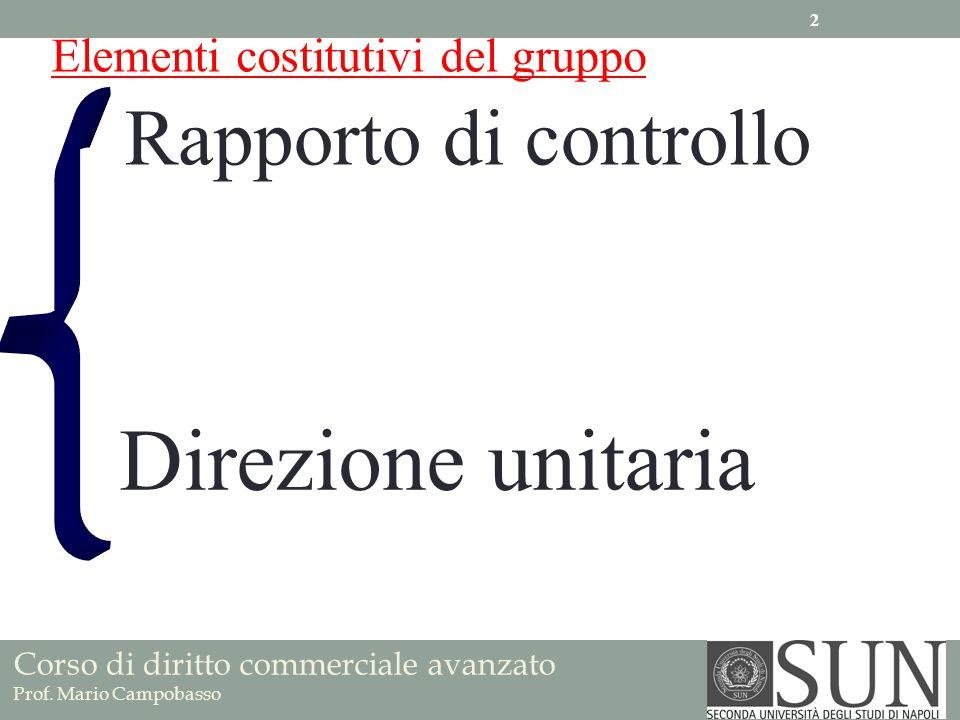 Direzione unitaria Rapporto di controllo