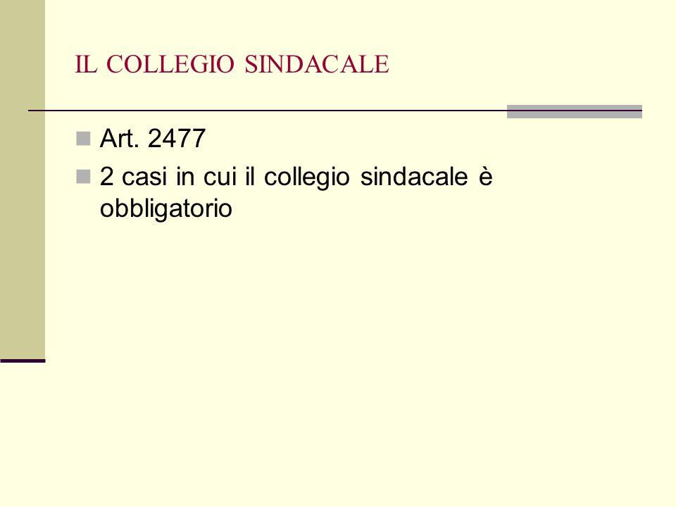 IL COLLEGIO SINDACALE Art. 2477 2 casi in cui il collegio sindacale è obbligatorio
