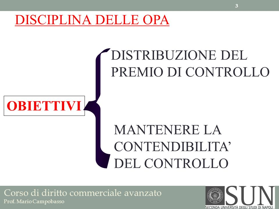 DISCIPLINA DELLE OPA DISTRIBUZIONE DEL PREMIO DI CONTROLLO.
